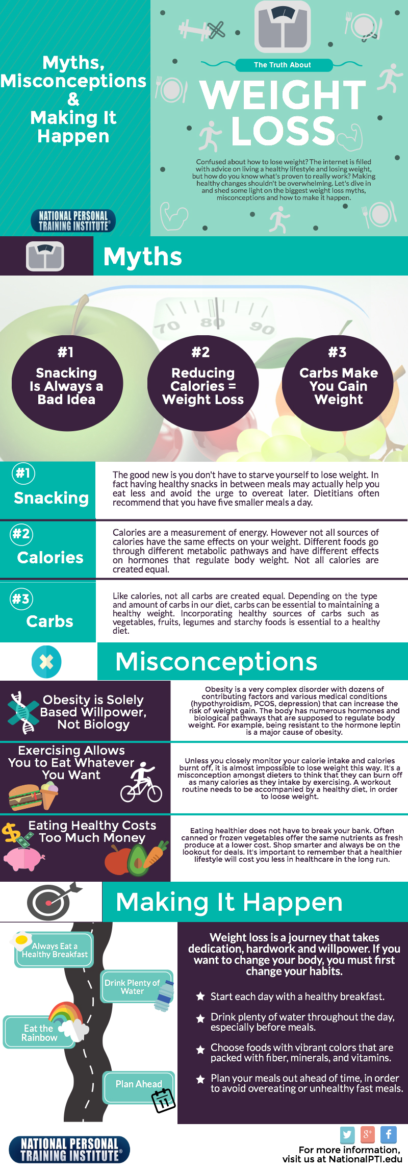 Weight Loss Tips & Myths